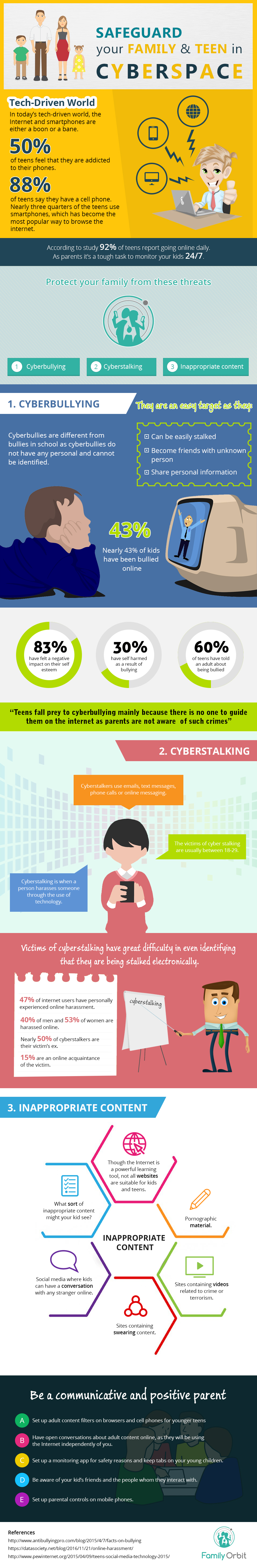 safeguard your family in the cyberspace infographic
