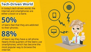 infographic safety in cyberspace
